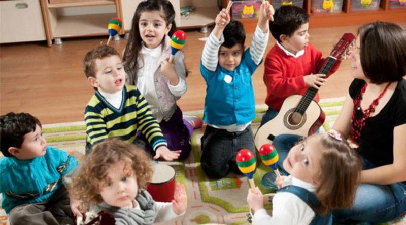 Iniciación a una audición musical activa en nivel inicial
